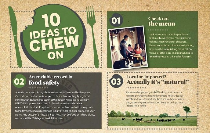 10 Ideas to Chew On